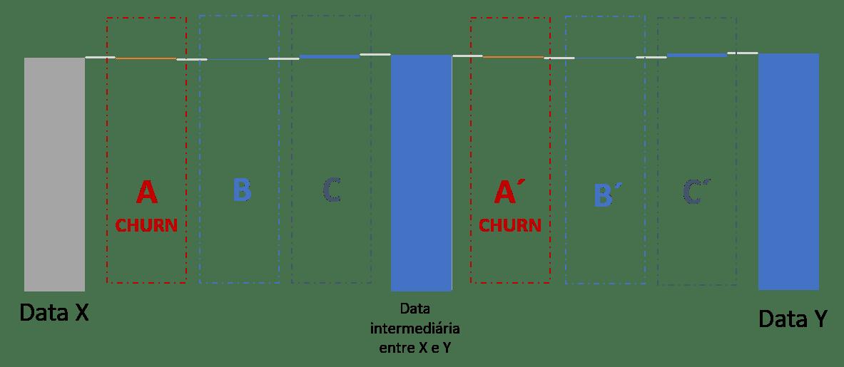 churn-kpi-aplicado-saneamento