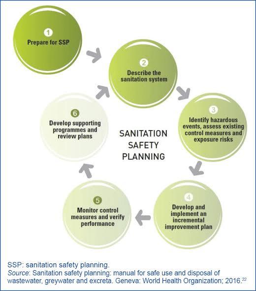 Plano de Segurança do Saneamento 1