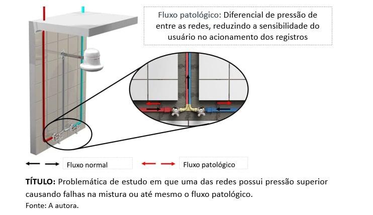 sistemas-hidraulicos